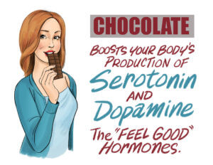 dark chocolate dopamine