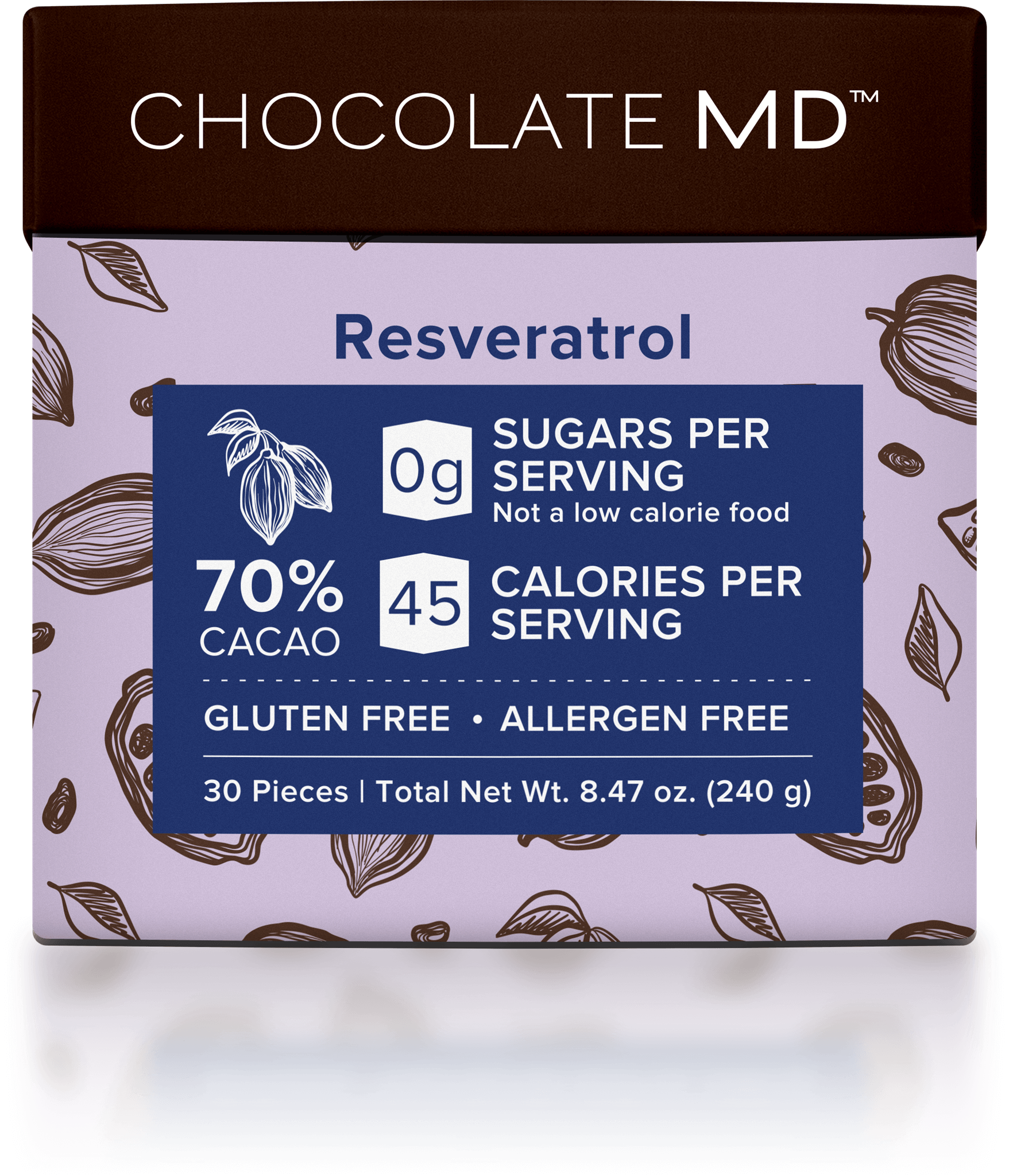 Chocolate MD – Resveratrol