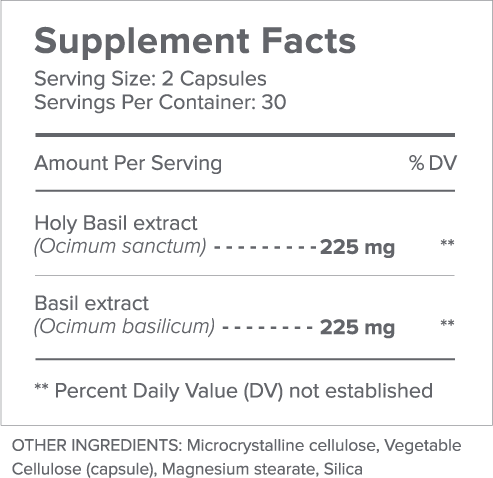 Gundry MD Advanced Basil Formula Supplement Facts